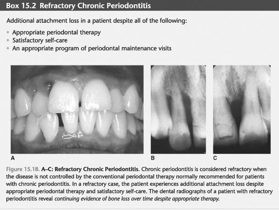 Chronic periodontitis classification