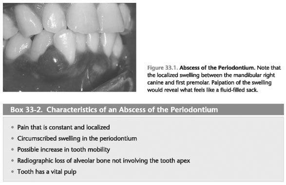Periodontal abscess drainage
