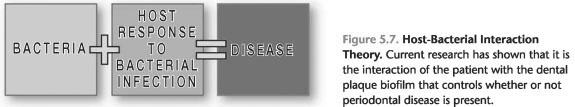 Disease control program