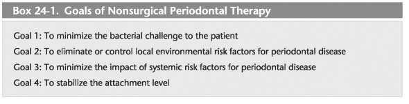 Periodontal therapy in female patients ppt