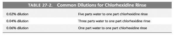 Irrigant Solutions